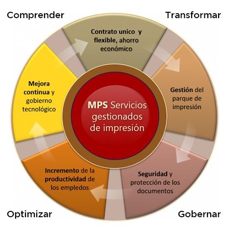 mps_final